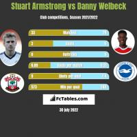 Stuart Armstrong vs Danny Welbeck h2h player stats