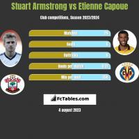Stuart Armstrong vs Etienne Capoue h2h player stats