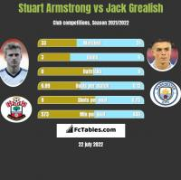 Stuart Armstrong vs Jack Grealish h2h player stats