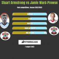 Stuart Armstrong vs Jamie Ward-Prowse h2h player stats