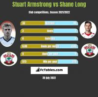 Stuart Armstrong vs Shane Long h2h player stats
