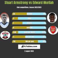 Stuart Armstrong vs Edward Nketiah h2h player stats