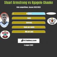Stuart Armstrong vs Kgagelo Chauke h2h player stats