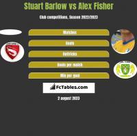 Stuart Barlow vs Alex Fisher h2h player stats
