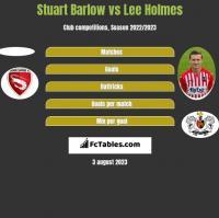 Stuart Barlow vs Lee Holmes h2h player stats