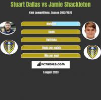 Stuart Dallas vs Jamie Shackleton h2h player stats