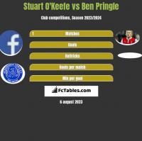 Stuart O'Keefe vs Ben Pringle h2h player stats