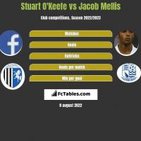 Stuart O'Keefe vs Jacob Mellis h2h player stats