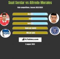 Suat Serdar vs Alfredo Morales h2h player stats