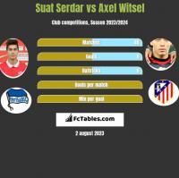 Suat Serdar vs Axel Witsel h2h player stats