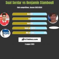 Suat Serdar vs Benjamin Stambouli h2h player stats