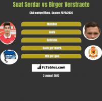 Suat Serdar vs Birger Verstraete h2h player stats