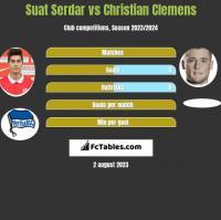 Suat Serdar vs Christian Clemens h2h player stats