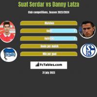 Suat Serdar vs Danny Latza h2h player stats
