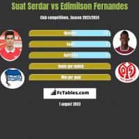 Suat Serdar vs Edimilson Fernandes h2h player stats