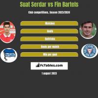 Suat Serdar vs Fin Bartels h2h player stats