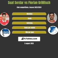 Suat Serdar vs Florian Grillitsch h2h player stats