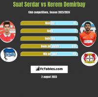 Suat Serdar vs Kerem Demirbay h2h player stats