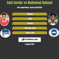 Suat Serdar vs Mahmoud Dahoud h2h player stats