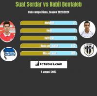 Suat Serdar vs Nabil Bentaleb h2h player stats