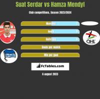 Suat Serdar vs Hamza Mendyl h2h player stats
