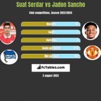 Suat Serdar vs Jadon Sancho h2h player stats