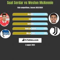Suat Serdar vs Weston McKennie h2h player stats