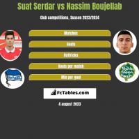 Suat Serdar vs Nassim Boujellab h2h player stats