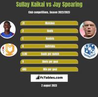 Sullay Kaikai vs Jay Spearing h2h player stats