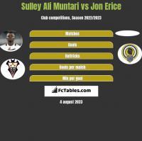 Sulley Ali Muntari vs Jon Erice h2h player stats