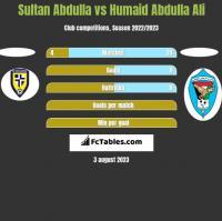 Sultan Abdulla vs Humaid Abdulla Ali h2h player stats