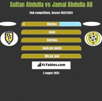Sultan Abdulla vs Jamal Abdulla Ali h2h player stats