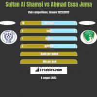 Sultan Al Shamsi vs Ahmad Essa Juma h2h player stats