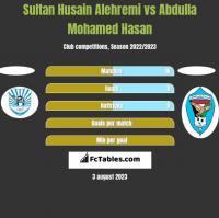 Sultan Husain Alehremi vs Abdulla Mohamed Hasan h2h player stats