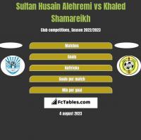 Sultan Husain Alehremi vs Khaled Shamareikh h2h player stats