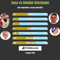 Suso vs Antoine Griezmann h2h player stats