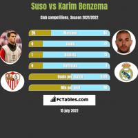 Suso vs Karim Benzema h2h player stats