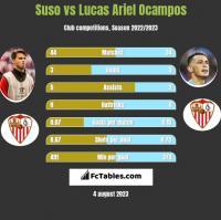 Suso vs Lucas Ariel Ocampos h2h player stats
