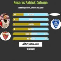 Suso vs Patrick Cutrone h2h player stats