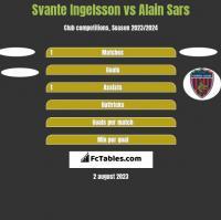 Svante Ingelsson vs Alain Sars h2h player stats
