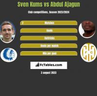 Sven Kums vs Abdul Ajagun h2h player stats