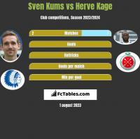 Sven Kums vs Herve Kage h2h player stats