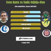 Sven Kums vs Vadis Odjidja-Ofoe h2h player stats