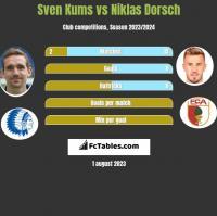 Sven Kums vs Niklas Dorsch h2h player stats
