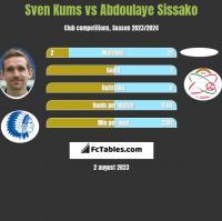 Sven Kums vs Abdoulaye Sissako h2h player stats