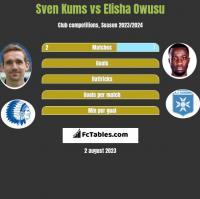 Sven Kums vs Elisha Owusu h2h player stats