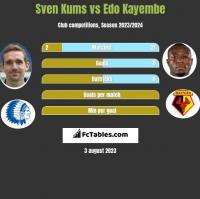 Sven Kums vs Edo Kayembe h2h player stats