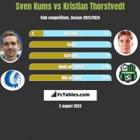 Sven Kums vs Kristian Thorstvedt h2h player stats