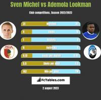 Sven Michel vs Ademola Lookman h2h player stats