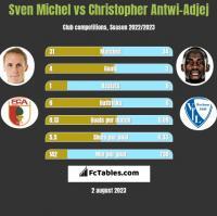 Sven Michel vs Christopher Antwi-Adjej h2h player stats